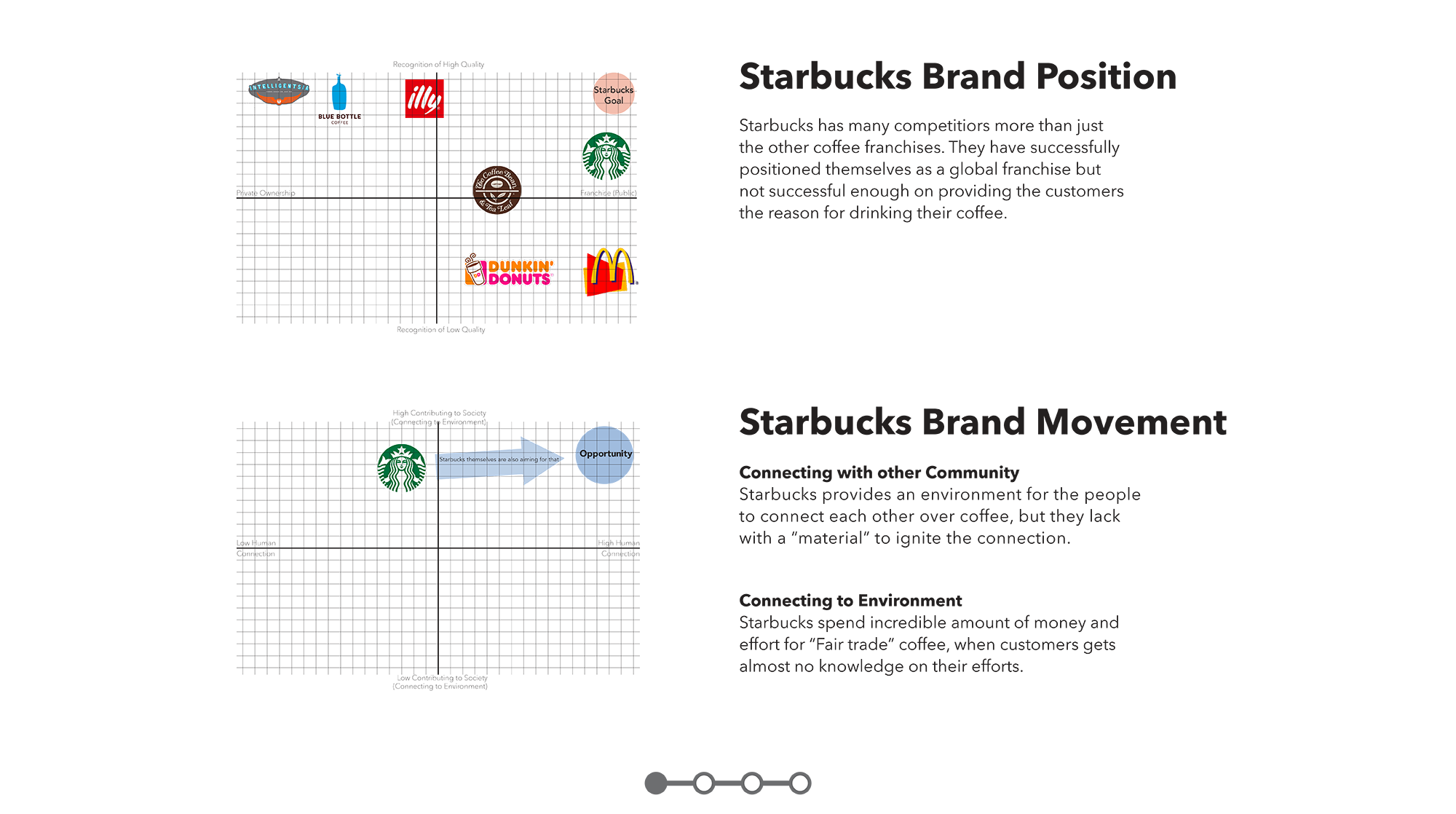Research proposal starbucks survey sites hip save tips for doing your work at places like starbucks consumer news crain nvjuhfo Images